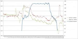 fuel-graph-11-02